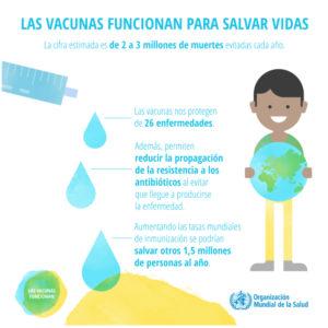 vacunas-oms-web