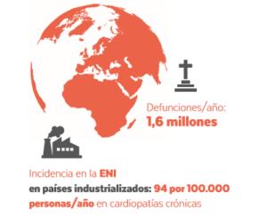 cifras ENI defunciones