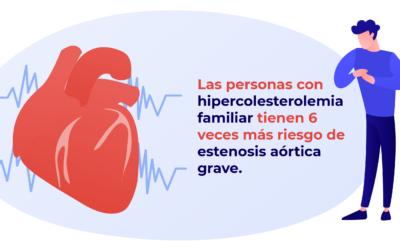 Las personas con hipercolesterolemia familiar tienen 6 veces más riesgo de estenosis aórtica grave